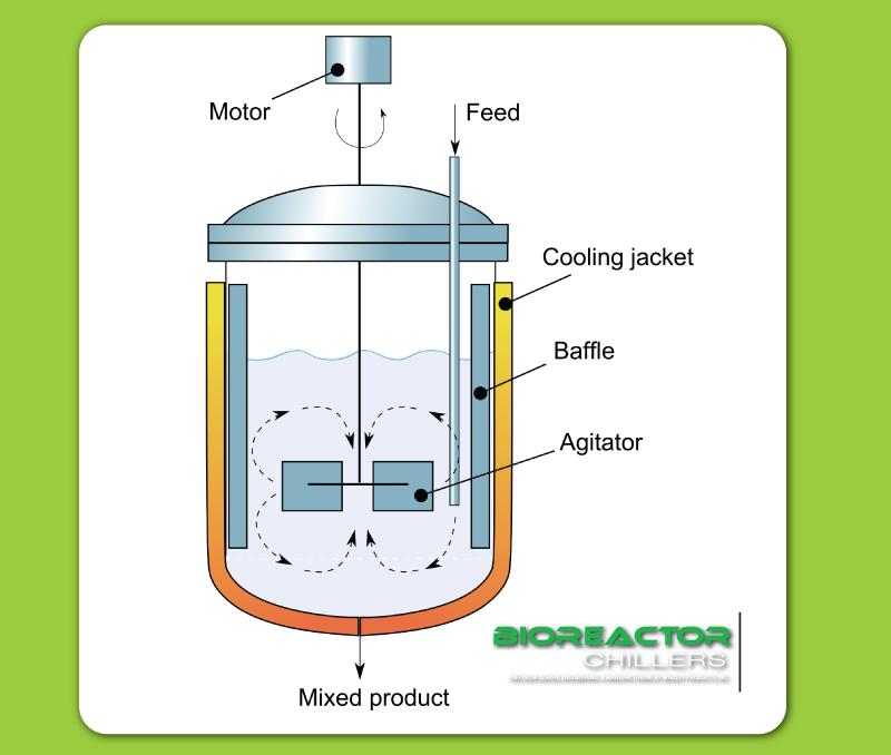 bioreactorchiller-diagram-06